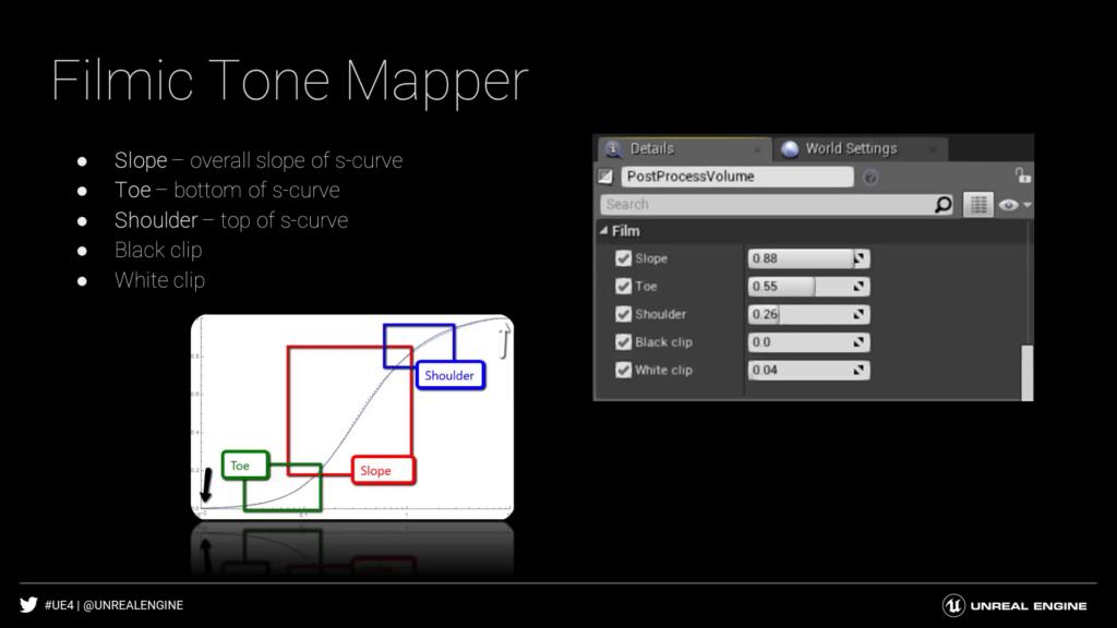 Unreal Engine 4 Post Processing - Filmic Tone Mapper